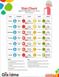 6 Month Baby Food Chart By Grandma Homemade Baby Food