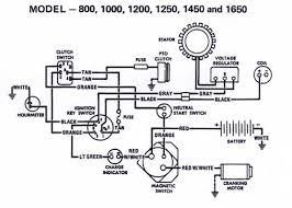 john deere 737 wiring diagram john image wiring ih cub cadet forum archive through 30 2004 on john deere 737 wiring diagram