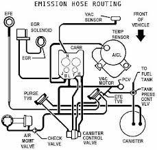 chevy 350 vacuum lines diagram on 1992 camaro vacuum hose diagram vacuum hose diagram emissions hose routing jpg