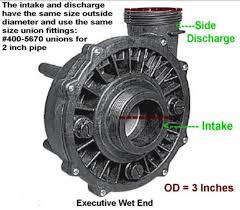 waterway executive 56 wiring diagram waterway waterway spa pumps part no 3420820 1a pf 20 2n22c4 2hp 48 on waterway executive 56