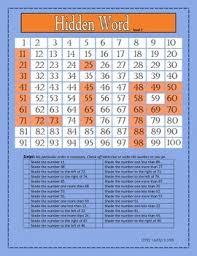 Activity Level Chart Hundred Chart Hidden Word Activity Level One