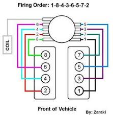 need a firing order diagram for a 2009 gmc sierra 5 3 liter fixya 2006 Chevy Cobalt Spark Plug Diagram 1996 Chevy Silverado Spark Plug Wire Diagram #18