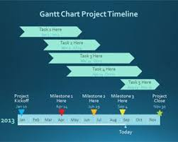 Project Proposal Presentation Ppt Free Gantt Chart Project Template For Powerpoint