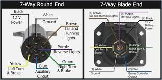 7 pin round trailer plug wiring diagram knitknot info 7 round trailer plug wiring diagram wiring diagrams 7 pin semi trailer tractor trailer wiring diagram