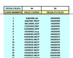 Drf Com Pdf Charts Drf Results Horse Racing Results Pdf Charts 2019 10 03
