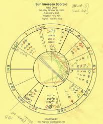 Scorpio Audio Runes Chart Vision Quest