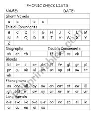 Printable phonics worksheets for kids. Phonic Assessment Checklist Esl Worksheet By Cheezels