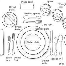 formal table settings. Formal Place Setting Table Settings O