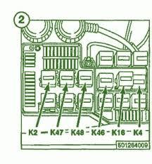 1994 bmw 318i fuse box diagram modern design of wiring diagram • 1995 bmw 318i fuse box diagram data wiring diagram rh 34 hrc solarhandel de bmw e36 fuse box diagram bmw e36 fuse box diagram