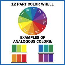 Analogous Colors Tutorial Color Wheel