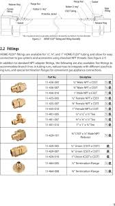 Gastite Csst Sizing Chart Csst Flexible Gas Pipe System Design And Installation