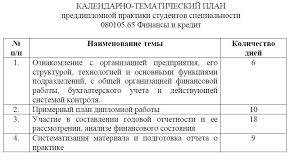 Отчет по практике на примере сельскохозяйственного предприятия Деятельность администрации сельского поселения Отчет по