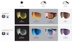Poc Goggles Size Chart Goggles