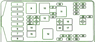park lampcar wiring diagram page 4 1998 pontiac grandprix under hood fuse box diagram