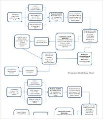 Workflow Chart Template 9 Free Word Pdf Documents Download