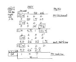 Nashville Number Chart Template Merrychristmaswishes Info