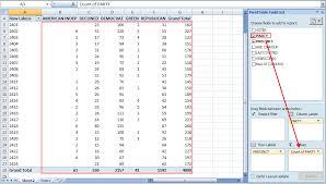 What Is Pivot Table Excel Pivot Table Tutorial Sample Productivity Portfolio