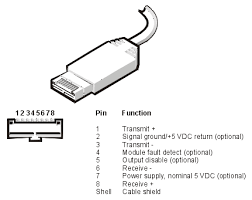usb to cat wiring diagram usb image wiring diagram autostar to usb wiring diagram wiring diagram schematics on usb to cat5 wiring diagram