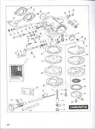 wiring diagram for 1984 ezgo gas golf cart the wiring diagram ez go gas cart wiring diagram nilza wiring diagram