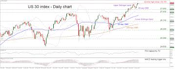 Technical Analysis Us 30 Index Hits Fresh Record High But