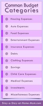sample personal budget sample personal budget for stay at home moms