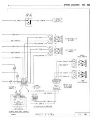 wiring diagrams for 2014 jeep wrangler the wiring diagram jeep wrangler wiring diagram jeep wrangler yj jeep wiring diagram