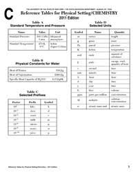 Periodic Table Chemistry Reference 3 Ref 20 Tables 20 Page 201 20 ...