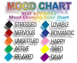 This photo is a chart of Mood Ring colors and how they pertain to someones  emotions