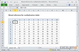Excel Formula Multiplication Table Formula Exceljet