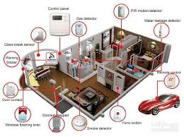 best diy home security system diy security system reviews best do pertaining to install your