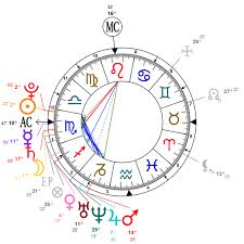 Astrology And Natal Chart Of Katy Perry Born On 1984 10 25
