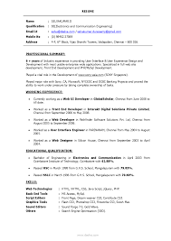 PDF Document Pinterest