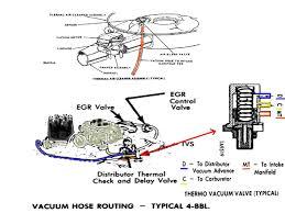1974 pontiac engine diagram freddryer co 1974 pontiac firebird wiring diagram at 1974 Firebird Wiring Diagram