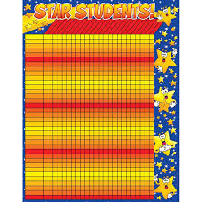 Star Students Incentive Chart Tf 2207