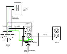 basic home electricity wiring diagrams wiring diagram Simple Home Electrical Wiring Diagram help for understanding simple home electrical wiring diagrams simple home wiring diagram