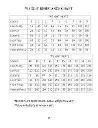 Leg Press Chart Station Vertical Press Weight Resistance Chart Impex Gs
