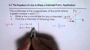 what is the definition of slope intercept form define x intercept and evaluate it from slope intercept form of line