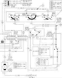 1995 jeep grand cherokee blower motor wiring wiring diagram library 1995 jeep grand cherokee blower motor wiring wiring diagrams schema2011 jeep grand cherokee wiring schematic wiring