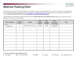 Medication Spreadsheet Schedule Daily Medication Schedule Spreadsheet Askoverflow