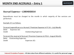 Prepaid Insurance Journal Entry Provisions In Accounting Prepaid Expenses