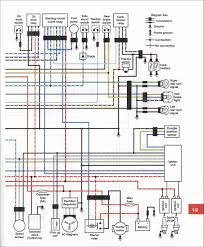 yamaha grizzly 125 wiring schematic wiring diagram library 125 yamaha grizzly wiring diagram wiring library