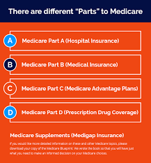 Medicare is our country's health insurance program for people age 65 or older. Medicare Insurance Supplement Plans 2020 Medicare