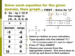 3 3 6 12 solve each equation for the given domain then graph