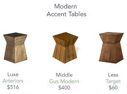 modern accent tables. Luxe For Less Accent Tables - 204 Park Modern