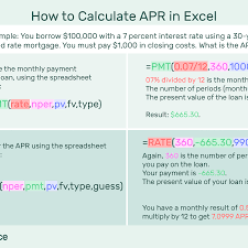 Interest Rate Factor Chart How To Calculate Annual Percentage Rate Apr