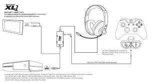 xl1 xbox one setup diagram turtle beach xl1 xbox one setup diagram