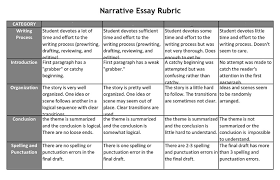 CCSS grade      narrative writing rubric   Student Learning