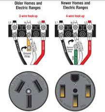 wiring diagram 50 amp rv plug wiring diagram figure who the my new oven has 4 wires and my old oven had 4 wires but my home service only has i found that the old oven had the white wire connected to the