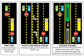 Motor And Florida – Highway Vehicles Safety School Bus wxqXpYpR