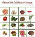 Alimenti che fluidificano il sangue